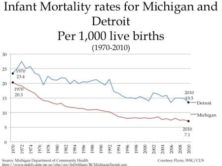 infantmortality3