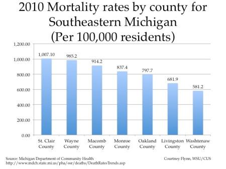 mortality1